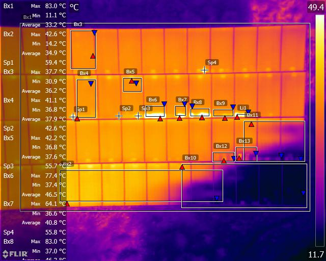 Drone Thermal Imaging and Solar Panels UK